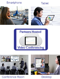 Partners Hosted Video Diagram